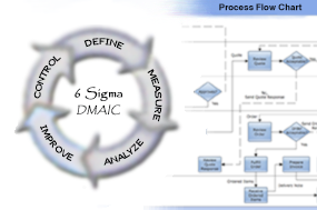 Process Engineering